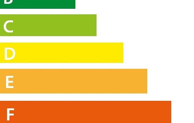 Hasznos célt szolgál az Energiahatékonysági Kötelezettségi Rendszer!